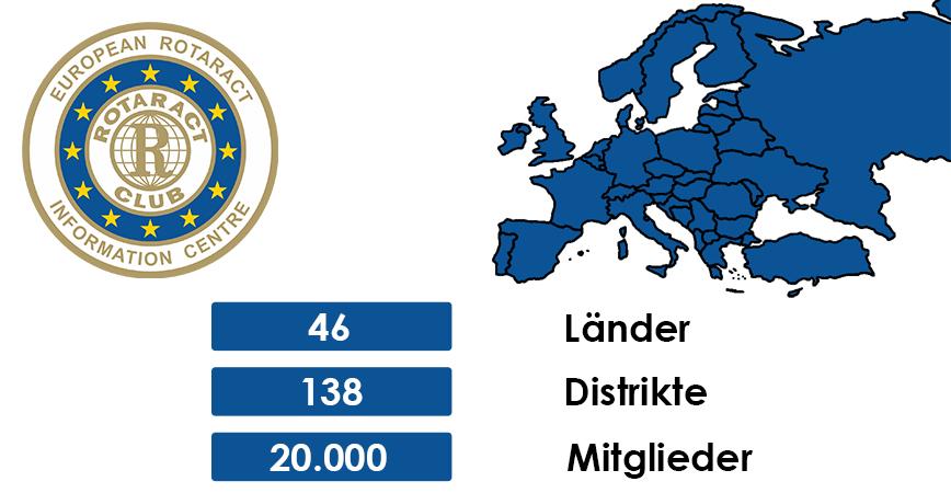 Rotaract-International_de