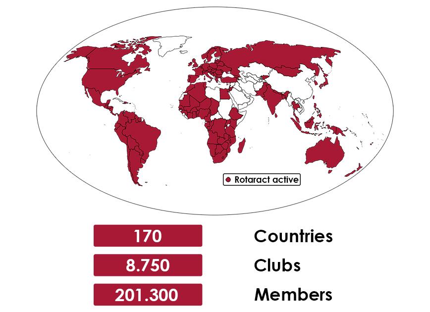 Rotaract-Overview_en