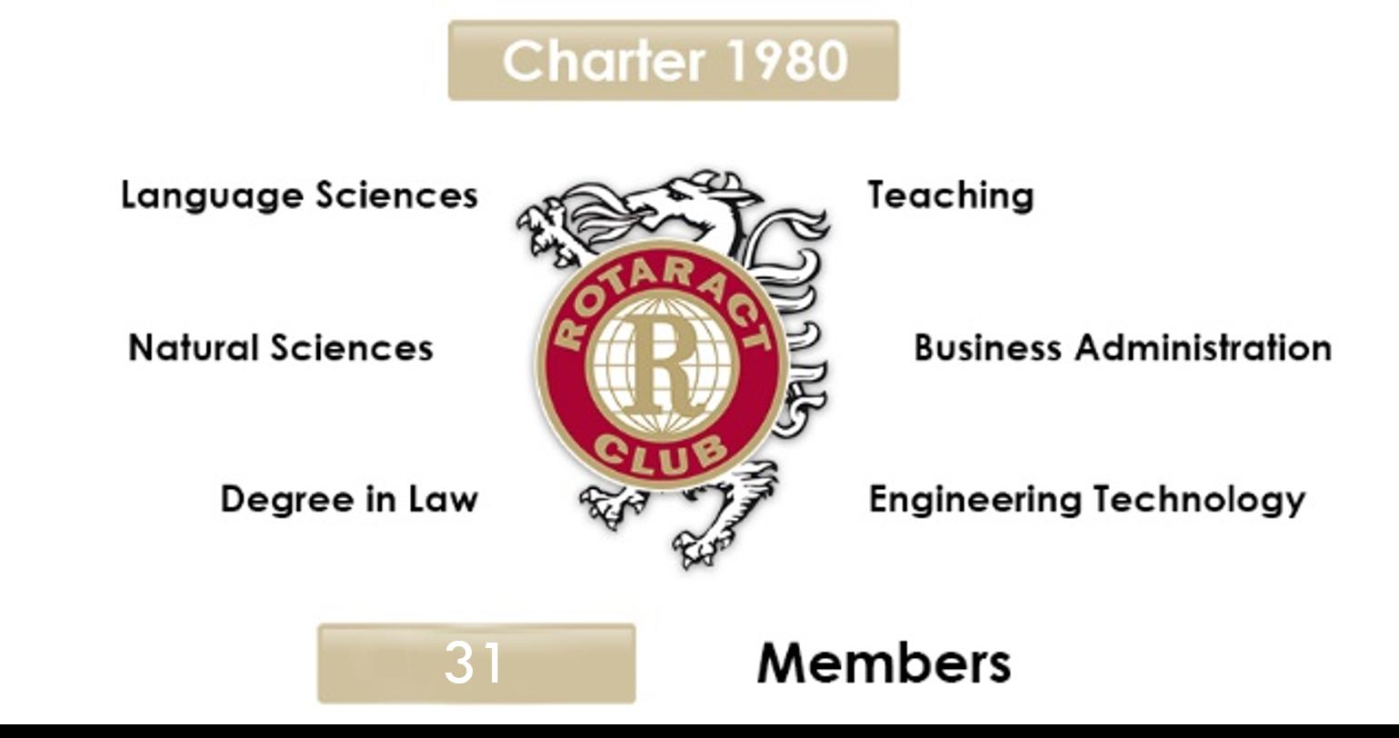 RAC_Members_en